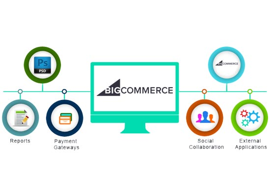 PSD-to-BigCommerce-3