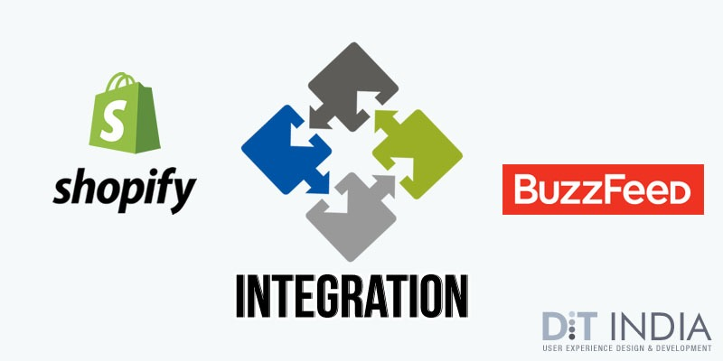 Shopify & Buzzfeed Integration
