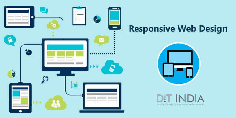 Which Responsive Web Design Framework to Use?