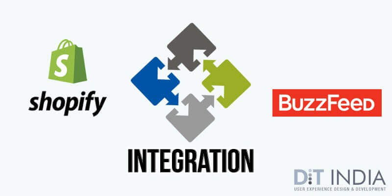 Shopify & Buzzfeed Integration Can Generate More Profits for You